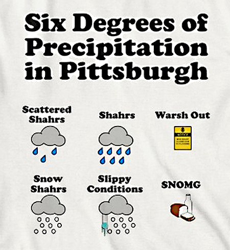 Six-degrees-of-precipitation-in-pittsburgh